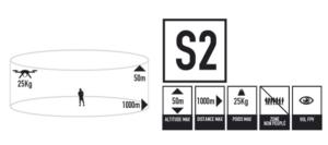 scénario drone S2