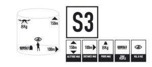 scénario drone S3